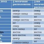 energi-per-2012