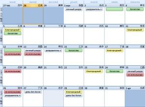 удачные дни в календаре