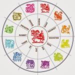 Прогноз на 2014 год от Джое Япа