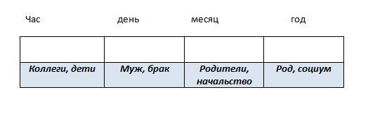 http://bazi-oksana.ru/wp-content/uploads/2014/12/tabella.jpg