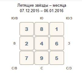 http://bazi-oksana.ru/wp-content/uploads/2015/11/elka.jpg