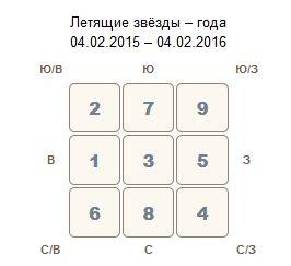 http://bazi-oksana.ru/wp-content/uploads/2015/11/elka2.jpg