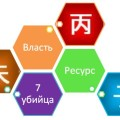 Поддерживающий вебинар для студентов