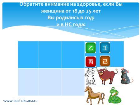 prognoz1-po-zdorovyu-2017