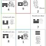 Триграммы часть 3
