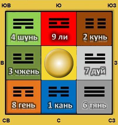 триграмма