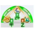 Cезон «Весна» по китайскому календарю