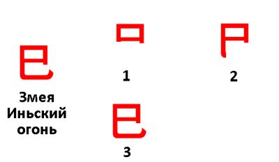 иероглиф змея