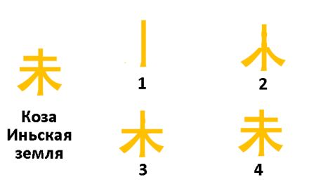 правописание иероглифа