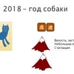 Запись конференции по 2018 году