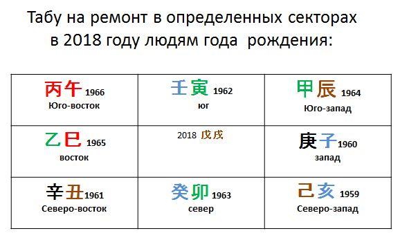 табу на ремонт в 2018