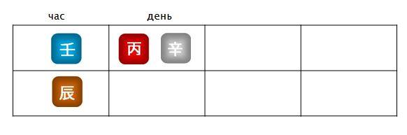 http://bazi-oksana.ru/wp-content/uploads/2017/11/karta-111.jpg