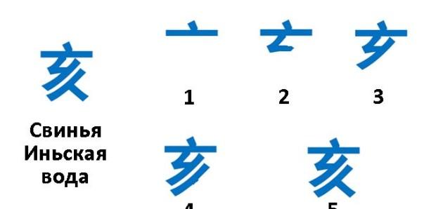 Иероглиф Свинья