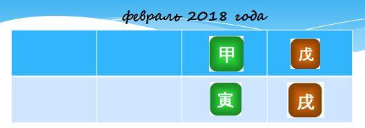 февраль 2018
