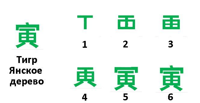 тигр иероглиф