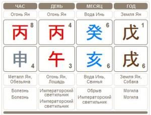карта с СКДГ