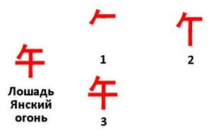 лошадь иероглиф