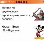 Прогноз на 2020 год от Реймонда Ло