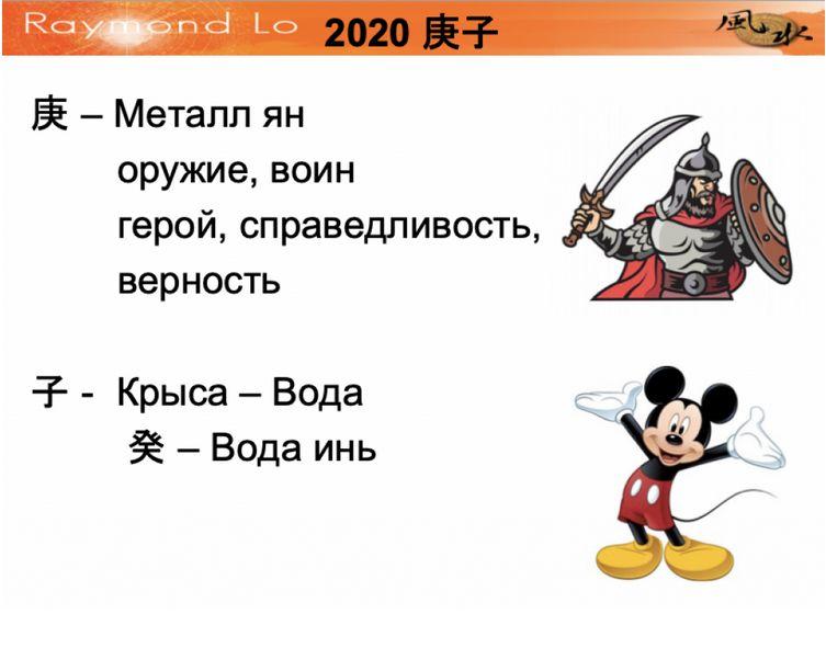 прогноза на 2020 год