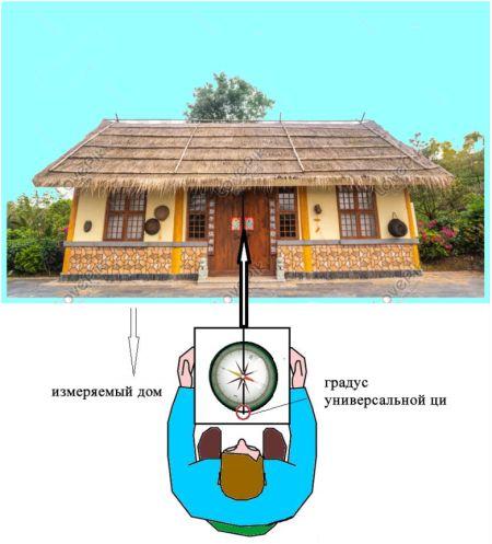 измерение дома компасом